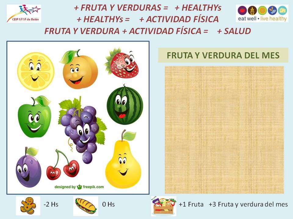 https://efalcolea.files.wordpress.com/2017/11/cartel-fruta-clases.jpg